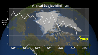 annual sea ice minimum