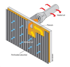 solar-air-heater