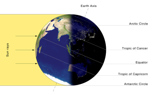 illumination of the earth by the sun on the winter solstice in the northern hemisphere