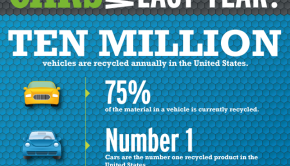 car recycling infographic