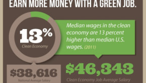 green collar jobs earnings