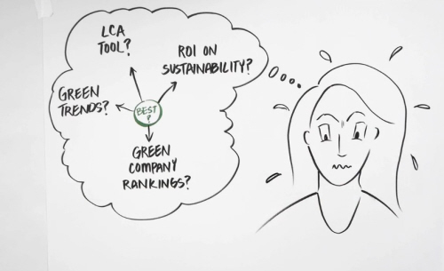 its hard to find the business sustainability information you need