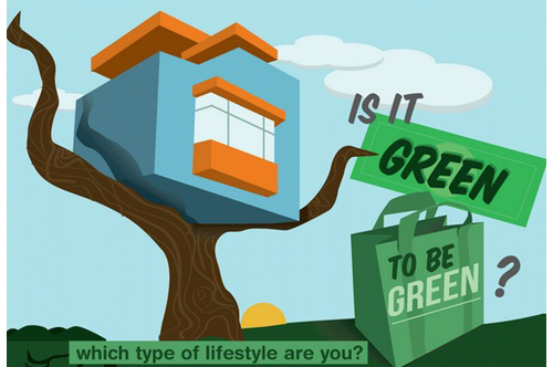 green living infographic featured