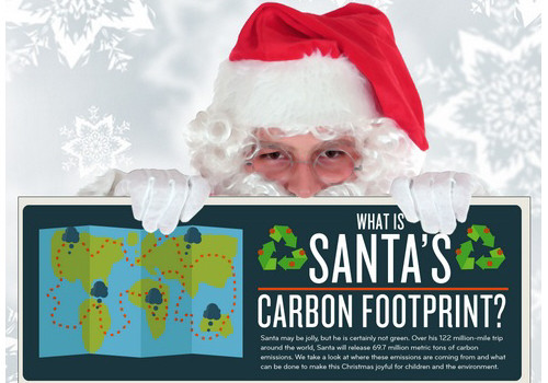 santa carbon footprint