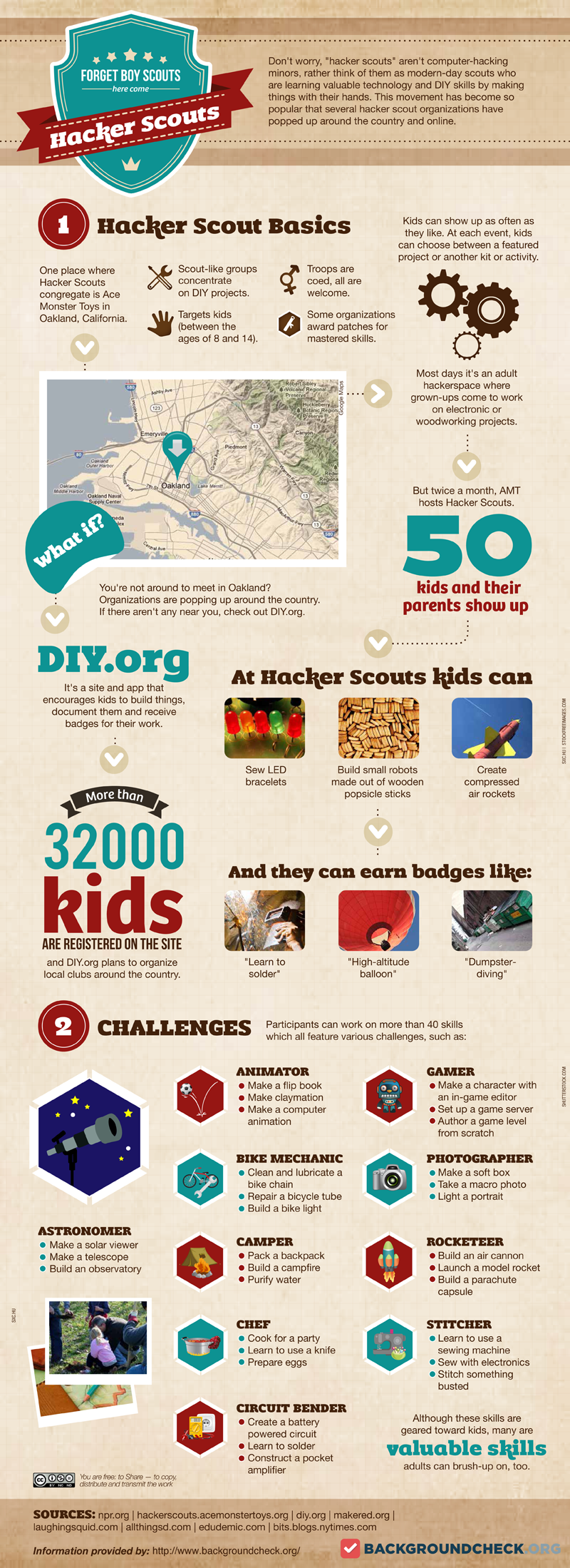 hacker scouts infographic