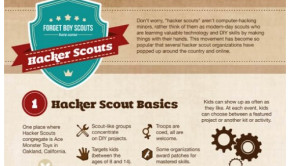 hacker scouts featured