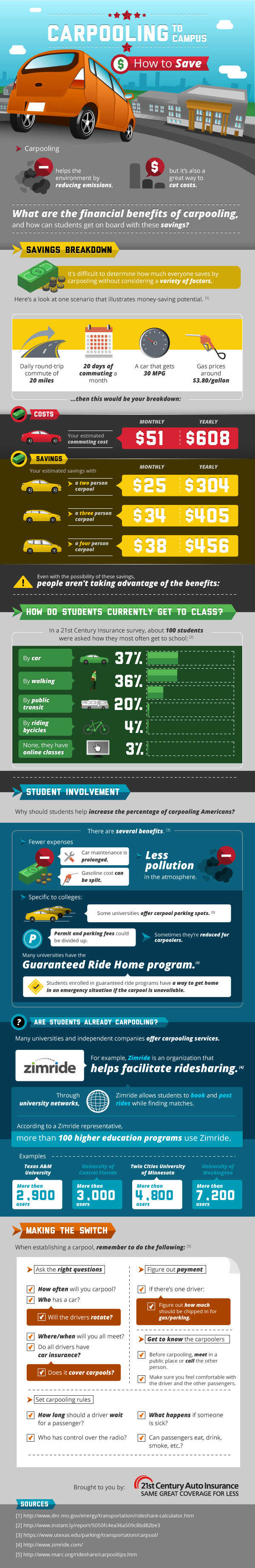 carpooling to campus infographic