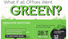 green offices infographic