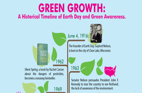 earth day history featured