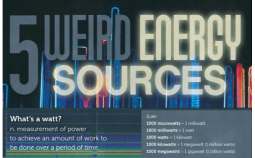 weird energy sources featured