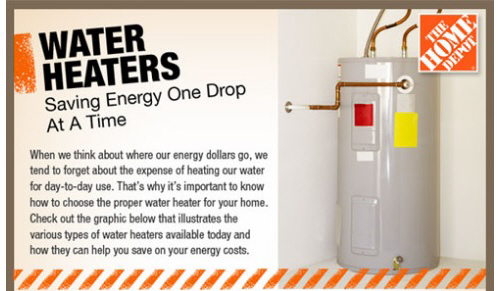 energy efficient water heaters infographic