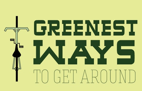 greenest ways to get around clip