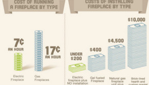 electric fireplace infographic