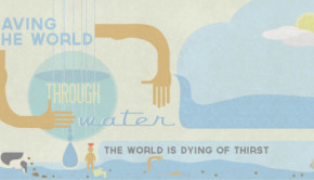 saving the world through water infographic