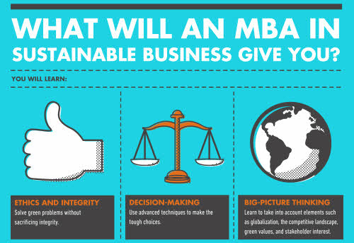 sustainable business mba infographic featured