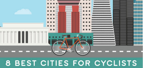 best cycling cities featured