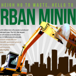 urban mining featured