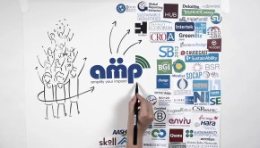 AMP: the Starting Point for Sustainability Professionals