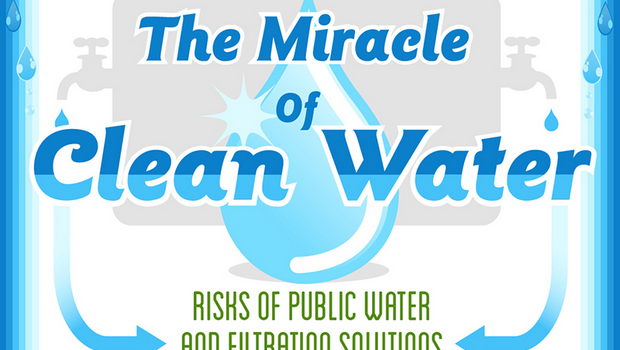 clean water infographic
