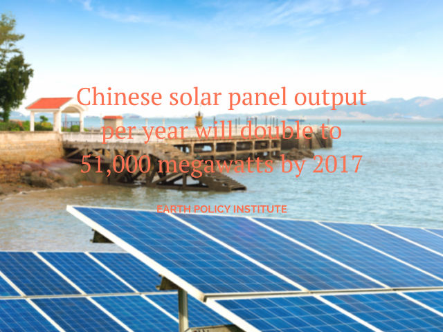 chinese solar production