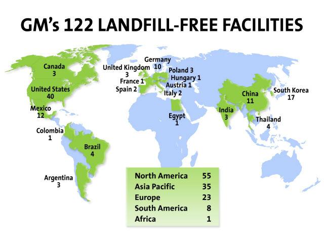 gm facilities sending nothing to landfills