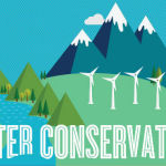 wind energy jobs water conservation infographic selection