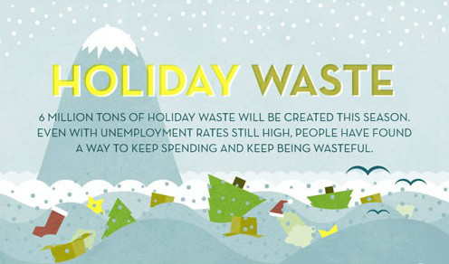 holidays household waste selection