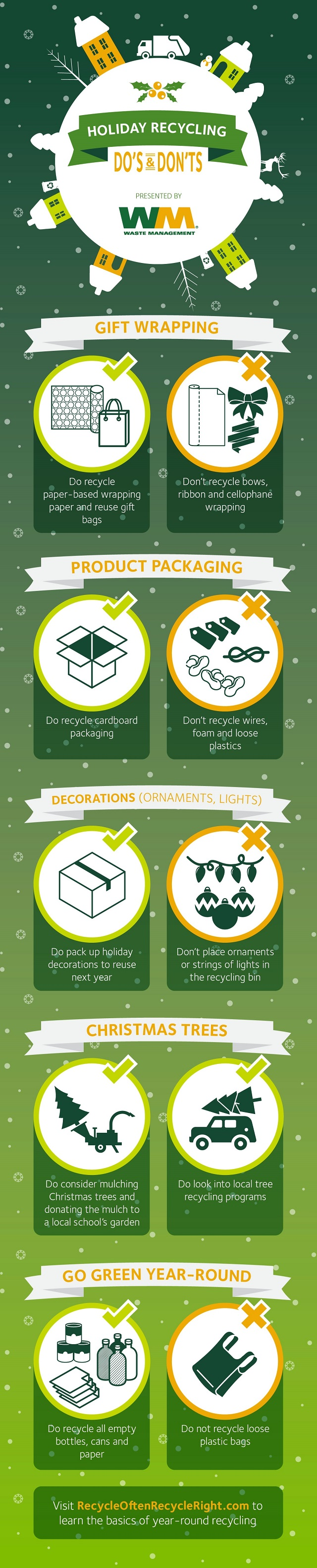 what can you recycle during the holidays?