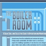 boiler room infographic selection