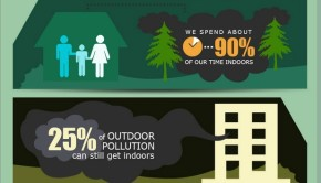 indoor air quality infographic selection