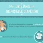 disposable diaper facts selection